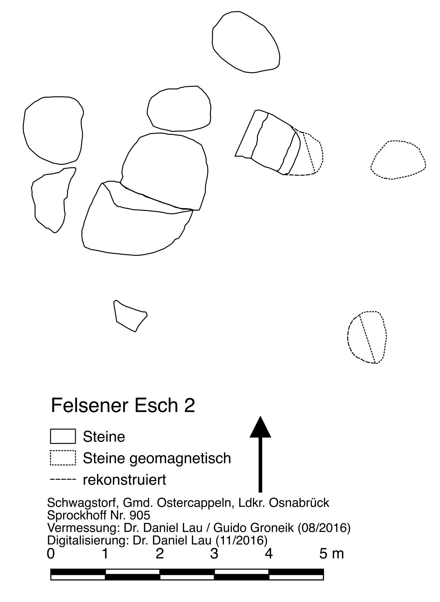 Vermessung (8/2016)