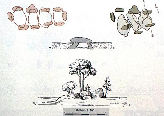 Bildquelle: SPROCKHOFF 1975, Atlasblatt 139